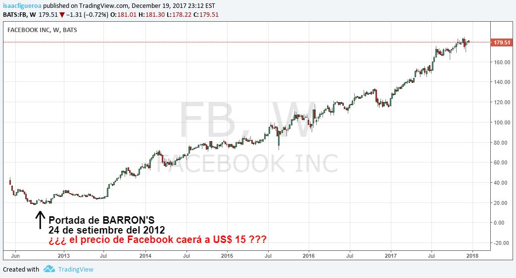 fb barrons